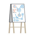 office flipchart with plan vector image vector image