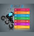 roller skate - sport infograpfic vector image