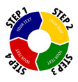 simple 4 steps diagram circle divided into four vector image