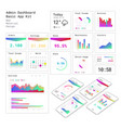 flat design responsive admin dashboard ui mobile vector image vector image