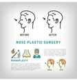 Rhinoplasty Nose Plastic Surgery logos art vector image vector image