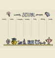 horizontal timetable for elementary school weekly vector image vector image