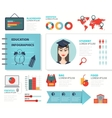 set education infographics icons vector image vector image