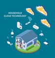 household cloud technology isometric composition vector image vector image