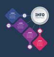 dynamic infographics or mind map technology vector image