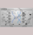hud infographic elements with dna structure vector image vector image
