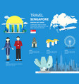 singapore map with outstanding places vector image vector image