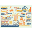 healthy infographics vector image
