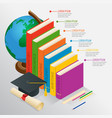books step education timeline isometric knowledge vector image vector image