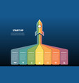 startup 7 positions vector image vector image