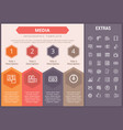 media infographic template elements and icons vector image vector image