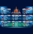 football world championship groups vector image