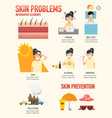 skin problemskin cancer prevention infographic vector image vector image