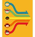 Education network School student diagram vector image