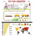 Oil fuel industry infographics vector image