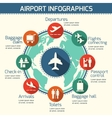 Airport infographic concept vector image vector image
