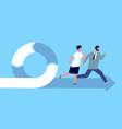 agile concept professional plan management
