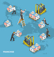 franchise flat isometric concept vector image