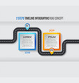 navigation map infographic 2 steps timeline vector image