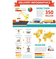 logistic infographic concept vector image