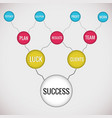 success business diagram vector image vector image