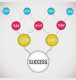 success business diagram vector image
