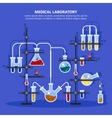 Pharmacy or medicine lab or laboratory with pipes vector image vector image
