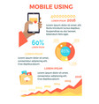 mobile using with hand holding phone and percents vector image