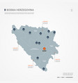 bosnia and herzegovina infographic map vector image vector image