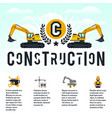 on the theme of a construction vector image vector image