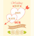 wedding day invitation sample vector image