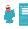 Bremen map infographic