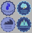 Set of retro badge for caution vector image