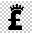 pound crown icon vector image vector image