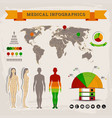 health care infographics vector image
