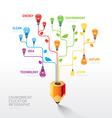 Infographic pencil with light bulb flat line idea vector image vector image