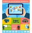 Business partnership infographics vector image vector image