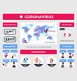 corona virus cov-2019 disease symptoms vector image