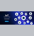 internet things - iot concept banner vector image vector image