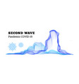 second wave covid-19 on white vector image