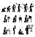 human evolution pictograph a set of pictograph vector image vector image