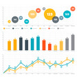 line chart bar chart and circle diagram vector image vector image