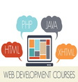 web design programi2 resize vector image
