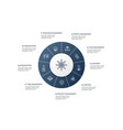 management infographic 10 steps circle design vector image vector image