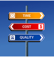 Productivity road post vector image vector image
