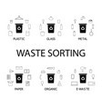 waste sorting collection of icons more than 50 vector image
