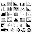 collection diagrams and charts vector image vector image