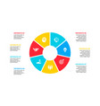 flat circle element for infographic with 7 parts vector image vector image