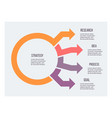 business infographic circular chart with 4 vector image vector image