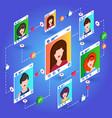 Isometric social network communication on blue